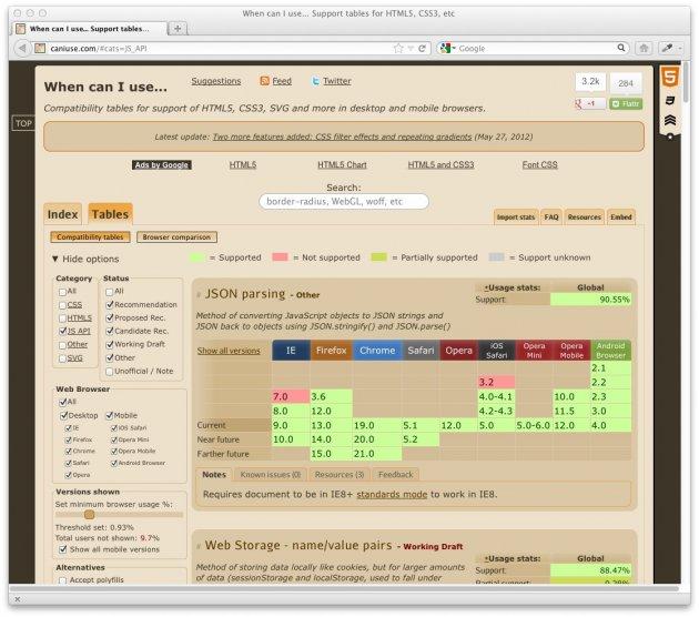 När kan jag använda olika features i en viss webbläsare, bra information.