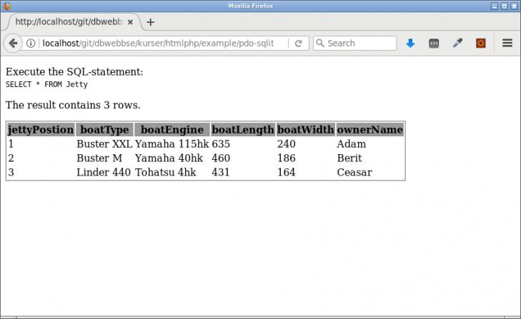Resultatet från SELECT utskrivet i en HTML-tabell.