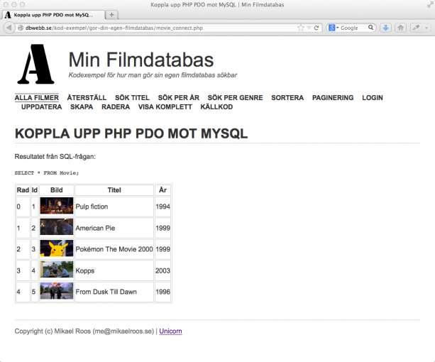 Innehållet i tabellen visas i en webbsida.