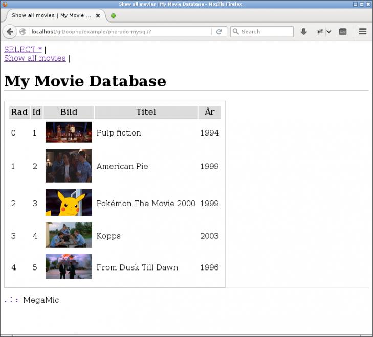 Innehållet i databastabellen visas i en webbsida.