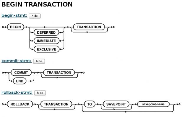 Transaktioner för att utföra många saker i en sekvens utan avbrott och störmoment.